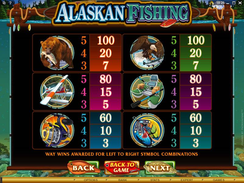 Alaskan Fishing Online Slot for Real Money - Rizk Casino